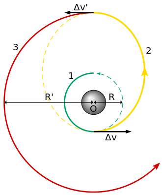 transfer orbit